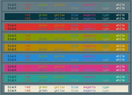 Fichier de configuration Xresources / Wiki / Debian-facile